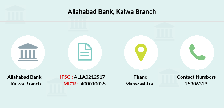 Allahabad-bank Kalwa branch