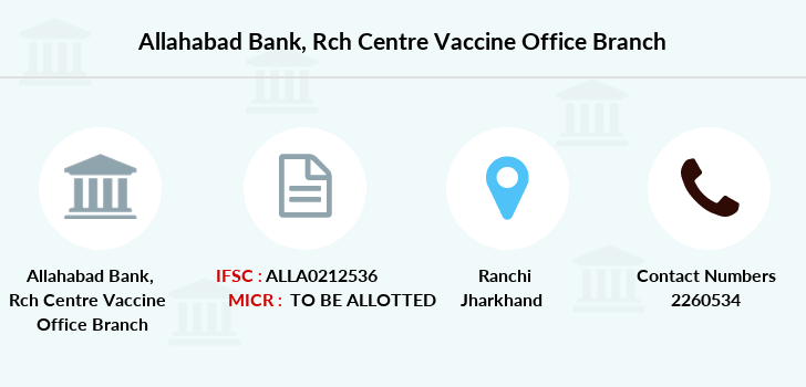Allahabad-bank Rch-centre-vaccine-office branch