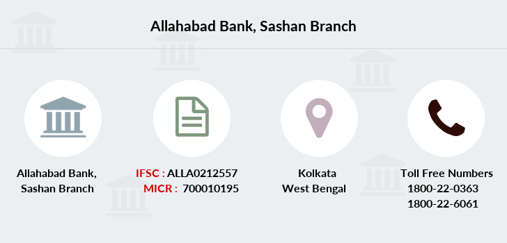 Allahabad-bank Sashan branch