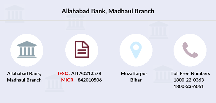 Allahabad-bank Madhaul branch