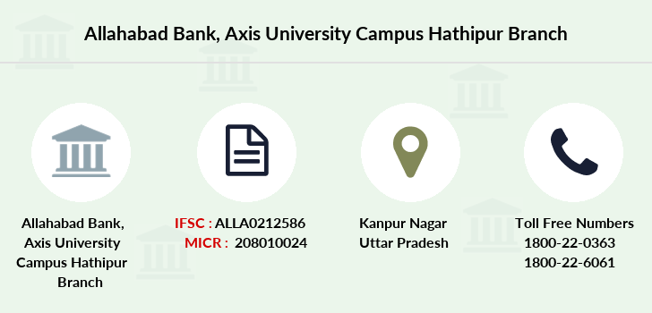 Allahabad-bank Axis-university-campus-hathipur branch