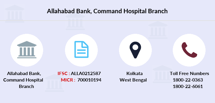 Allahabad-bank Command-hospital branch
