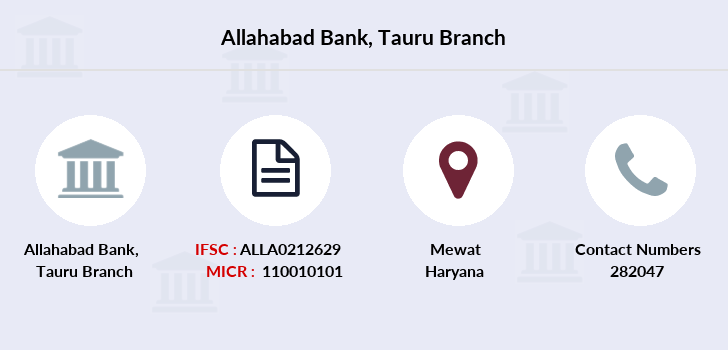 Allahabad-bank Tauru branch