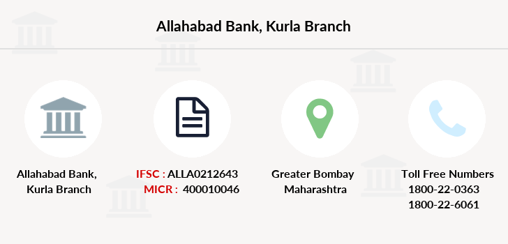 Allahabad-bank Kurla branch
