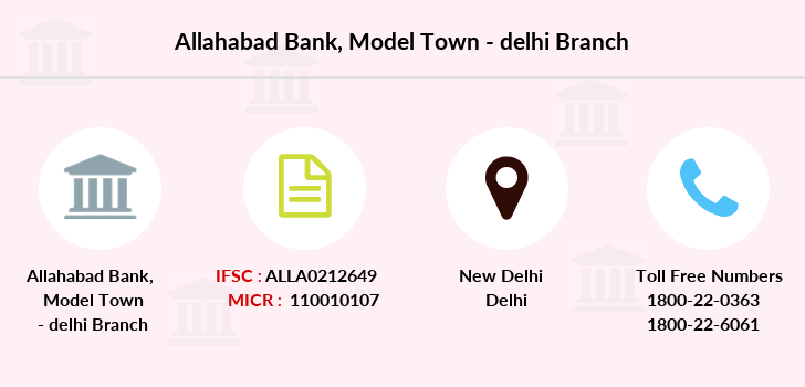 Allahabad-bank Model-town-delhi branch