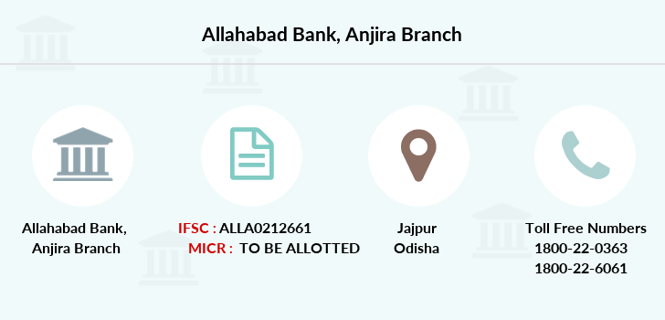 Allahabad-bank Anjira branch