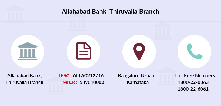 Allahabad-bank Thiruvalla branch
