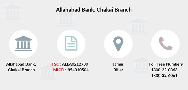 Allahabad-bank Chakai branch