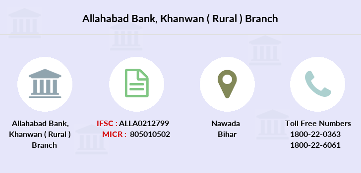 Allahabad-bank Khanwan-rural branch