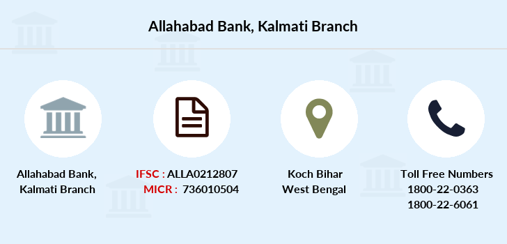 Allahabad-bank Kalmati branch