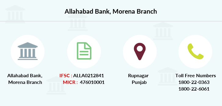 Allahabad-bank Morena branch