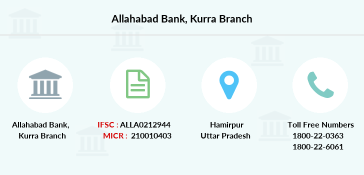 Allahabad-bank Kurra branch