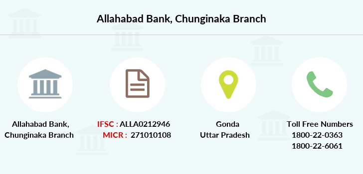 Allahabad-bank Chunginaka branch