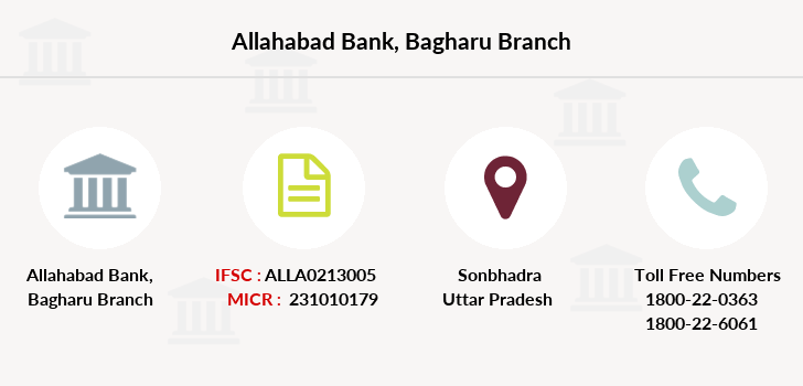 Allahabad-bank Bagharu branch