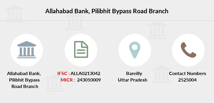 Allahabad-bank Pilibhit-bypass-road branch