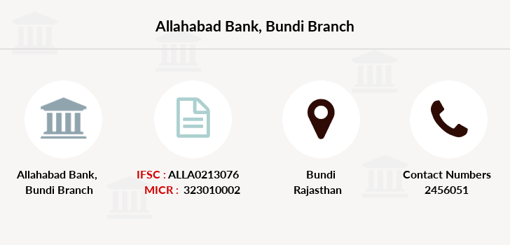Allahabad-bank Bundi branch