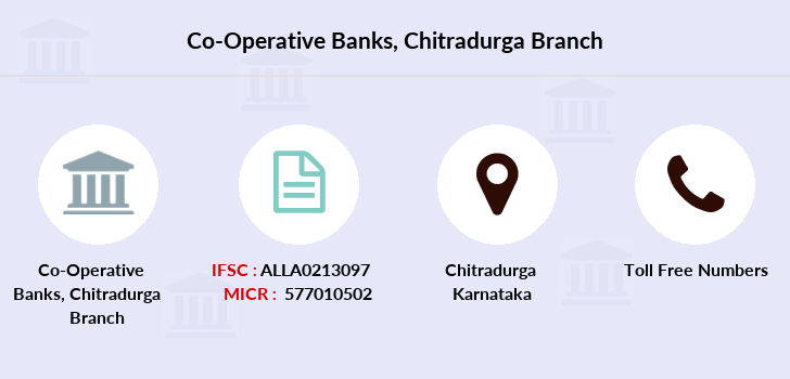 Co-operative-banks Chitradurga branch