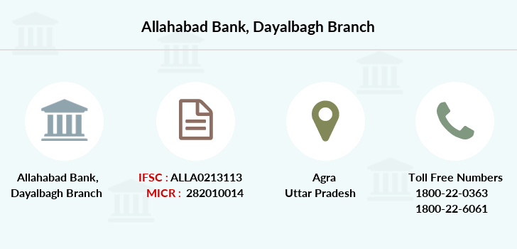 Allahabad-bank Dayalbagh branch
