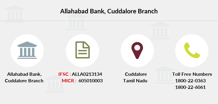Allahabad-bank Cuddalore branch