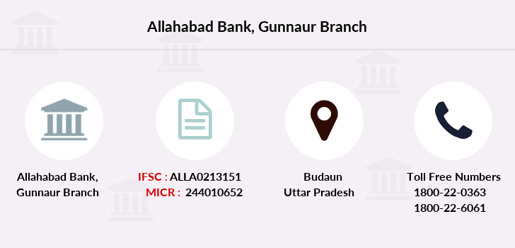 Allahabad-bank Gunnaur branch