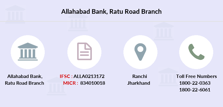 Allahabad-bank Ratu-road branch