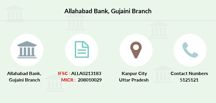 Allahabad-bank Gujaini branch
