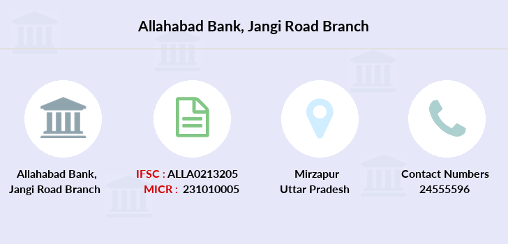 Allahabad-bank Jangi-road branch