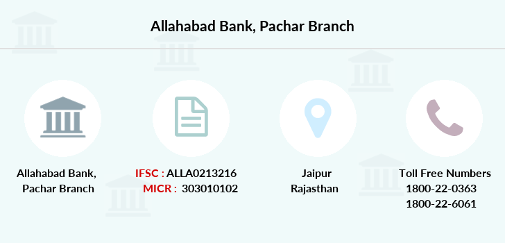 Allahabad-bank Pachar branch