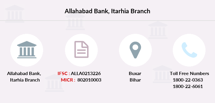 Allahabad-bank Itarhia branch