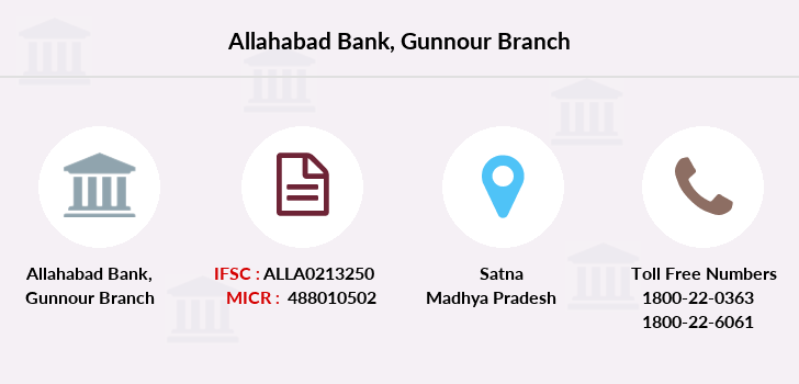 Allahabad-bank Gunnour branch