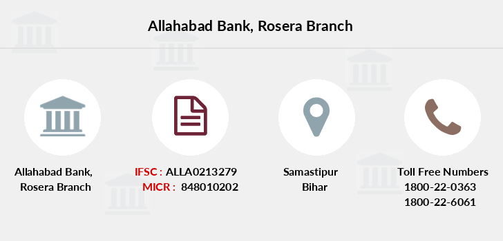 Allahabad-bank Rosera branch