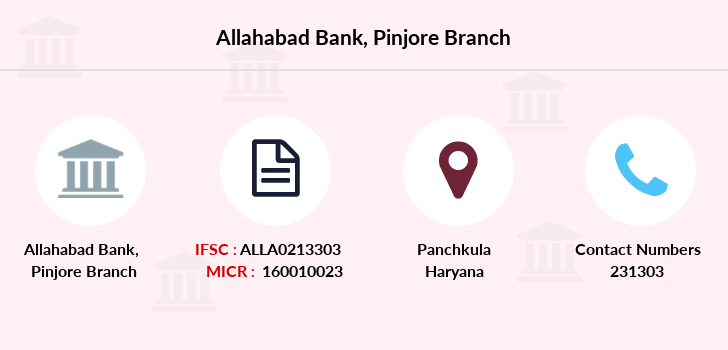 Allahabad-bank Pinjore branch