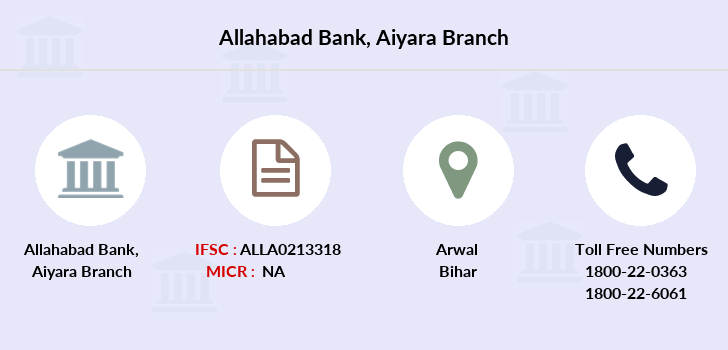 Allahabad-bank Aiyara branch