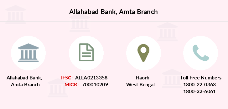 Allahabad-bank Amta branch