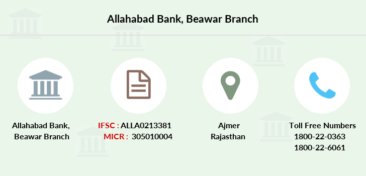 Allahabad-bank Beawar branch