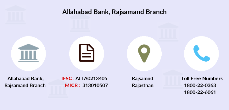 Allahabad-bank Rajsamand branch