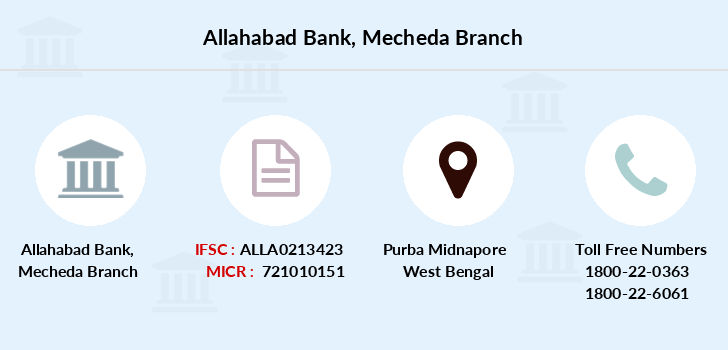 Allahabad-bank Mecheda branch