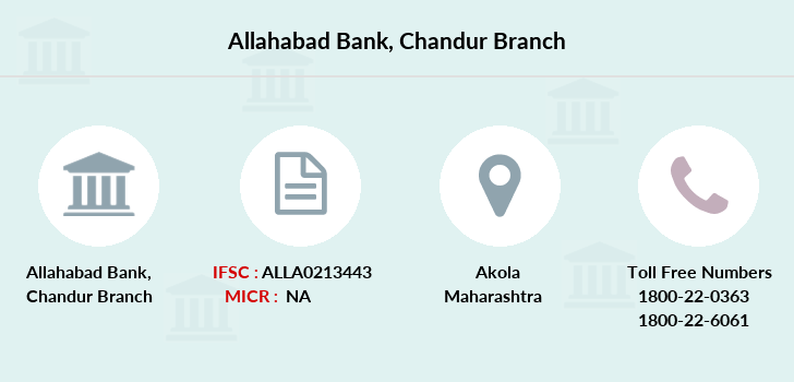 Allahabad-bank Chandur branch