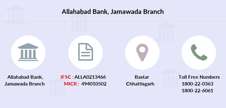 Allahabad-bank Jamawada branch