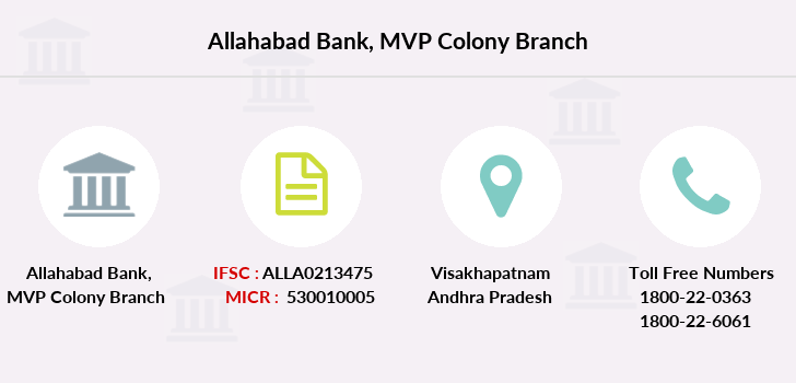 Allahabad-bank Mvp-colony branch