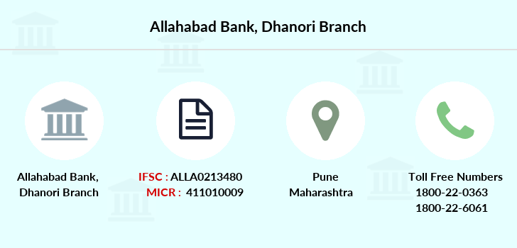 Allahabad-bank Dhanori branch