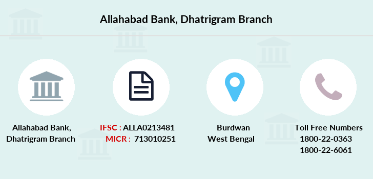 Allahabad-bank Dhatrigram branch