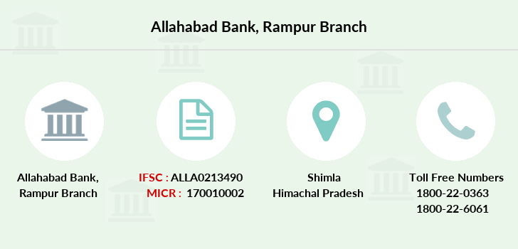 Allahabad-bank Rampur branch