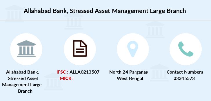 Allahabad-bank Stressed-asset-management-large branch
