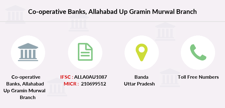Co-operative-banks Allahabad-up-gramin-murwal branch
