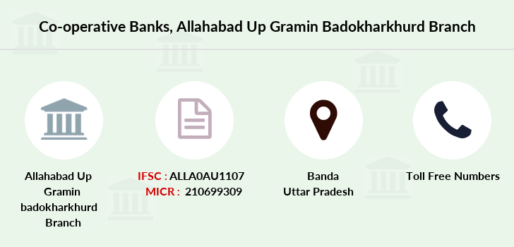 Co-operative-banks Allahabad-up-gramin-badokharkhurd branch
