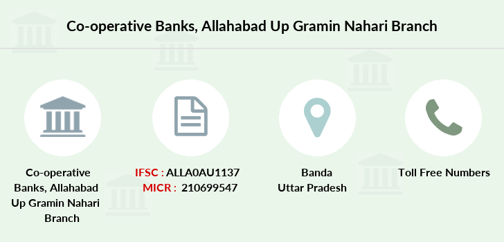 Co-operative-banks Allahabad-up-gramin-nahari branch