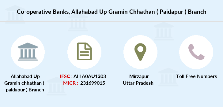 Co-operative-banks Allahabad-up-gramin-chhathan-paidapur branch