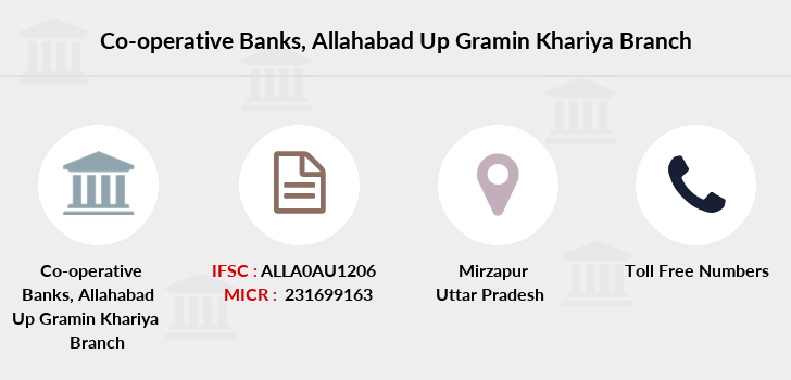 Co-operative-banks Allahabad-up-gramin-khariya branch