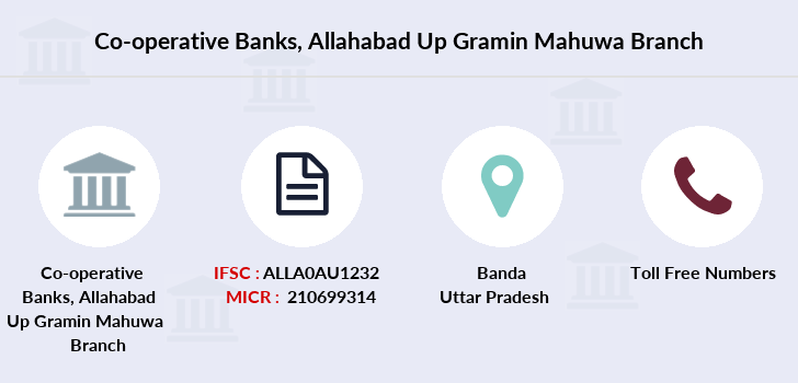 Co-operative-banks Allahabad-up-gramin-mahuwa branch